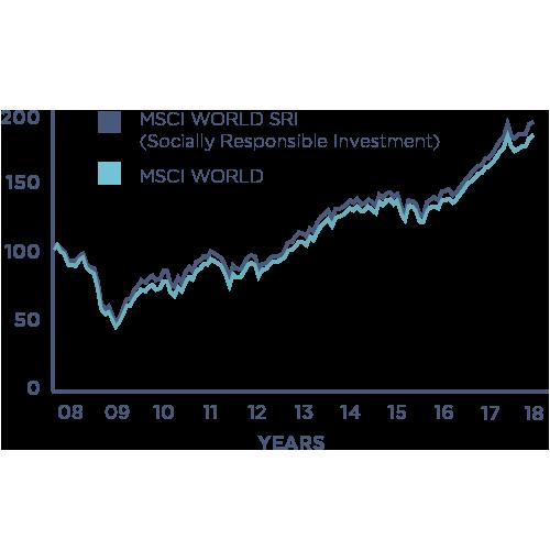 500x500-Chart