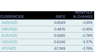table_Single_0008_International-Currencies