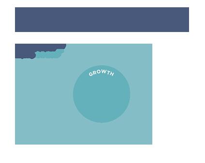 NZ Equity